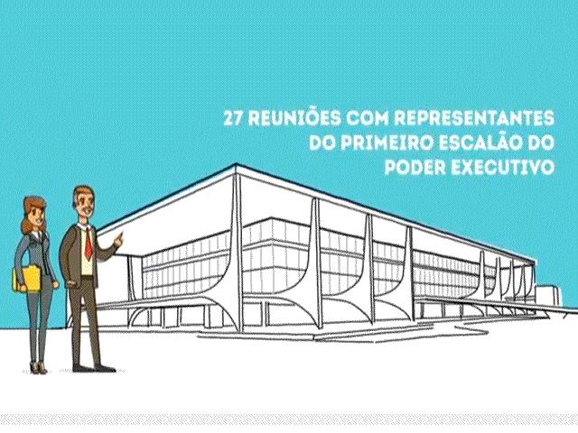Um resumo das principais conquistas para o movimento cooperativista brasileiro em 2016.